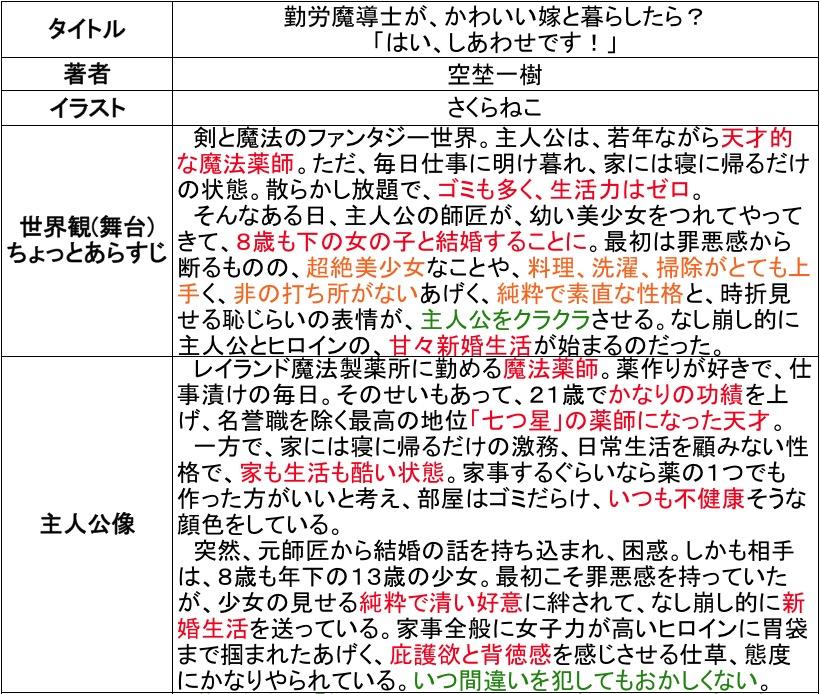 f:id:ryuhyoi:20171102031940j:plain