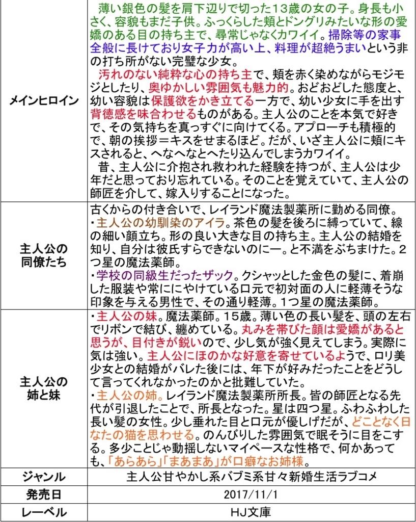 f:id:ryuhyoi:20171102031953j:plain