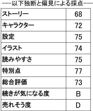 f:id:ryuhyoi:20171102032021j:plain