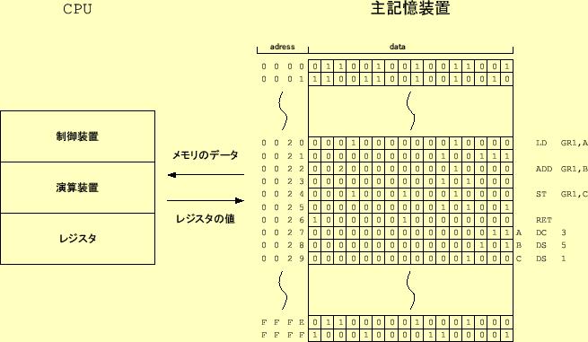 f:id:ryuichi1208:20190114111104p:plain