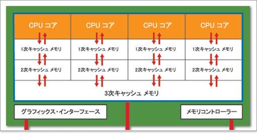 f:id:ryuichi1208:20191201225115j:plain