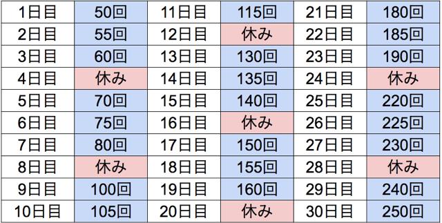 f:id:ryuichik71:20180410131402p:plain