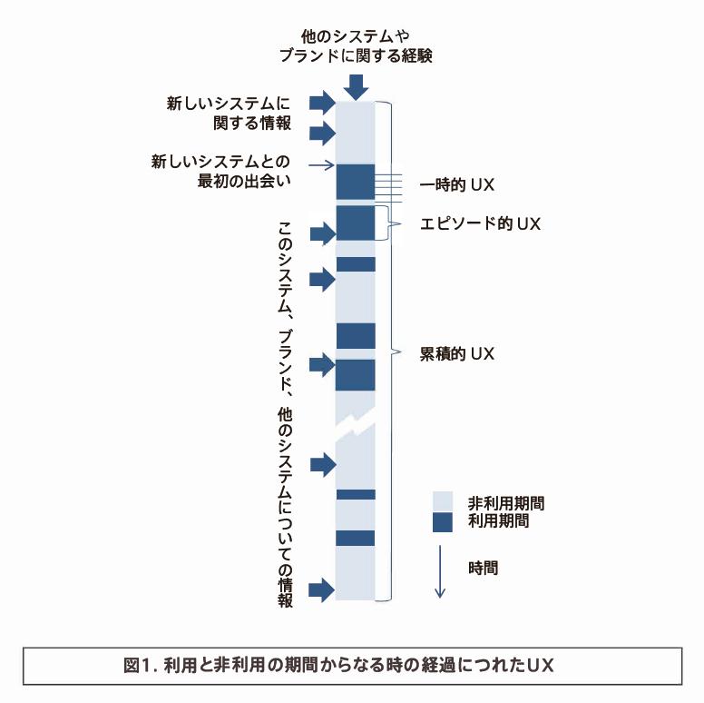 f:id:ryuji1224:20170608194414p:plain