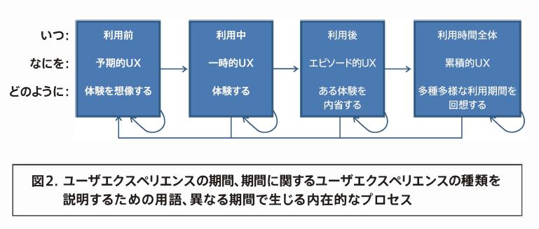 f:id:ryuji1224:20170608194528p:plain