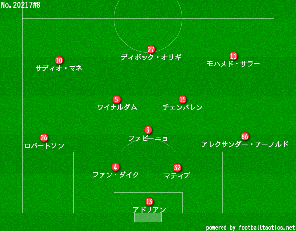 f:id:ryujikita46:20200813162325p:plain