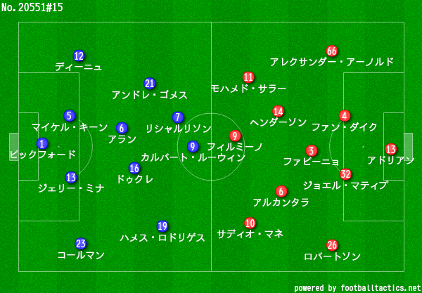 f:id:ryujikita46:20201019212539p:plain