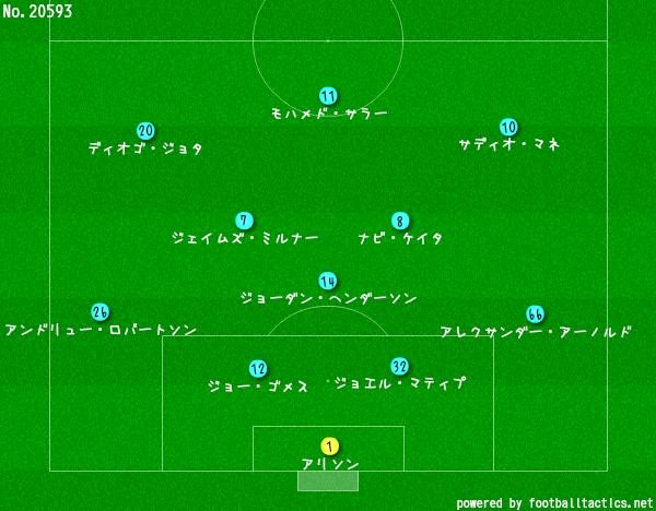f:id:ryujikita46:20201103172743p:plain