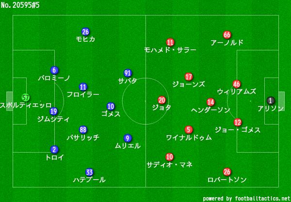 f:id:ryujikita46:20201104170910p:plain