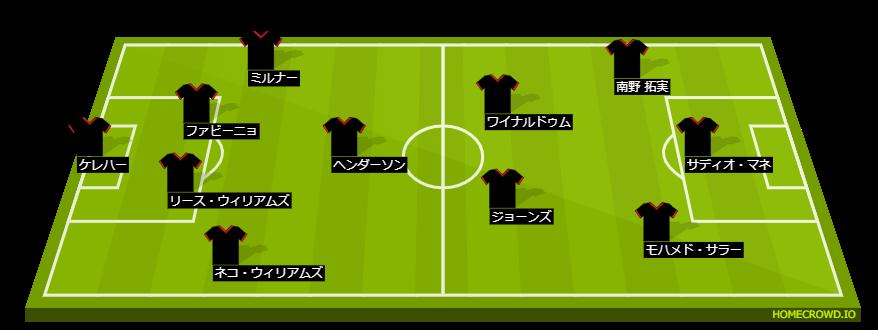 f:id:ryujikita46:20210113224200p:plain