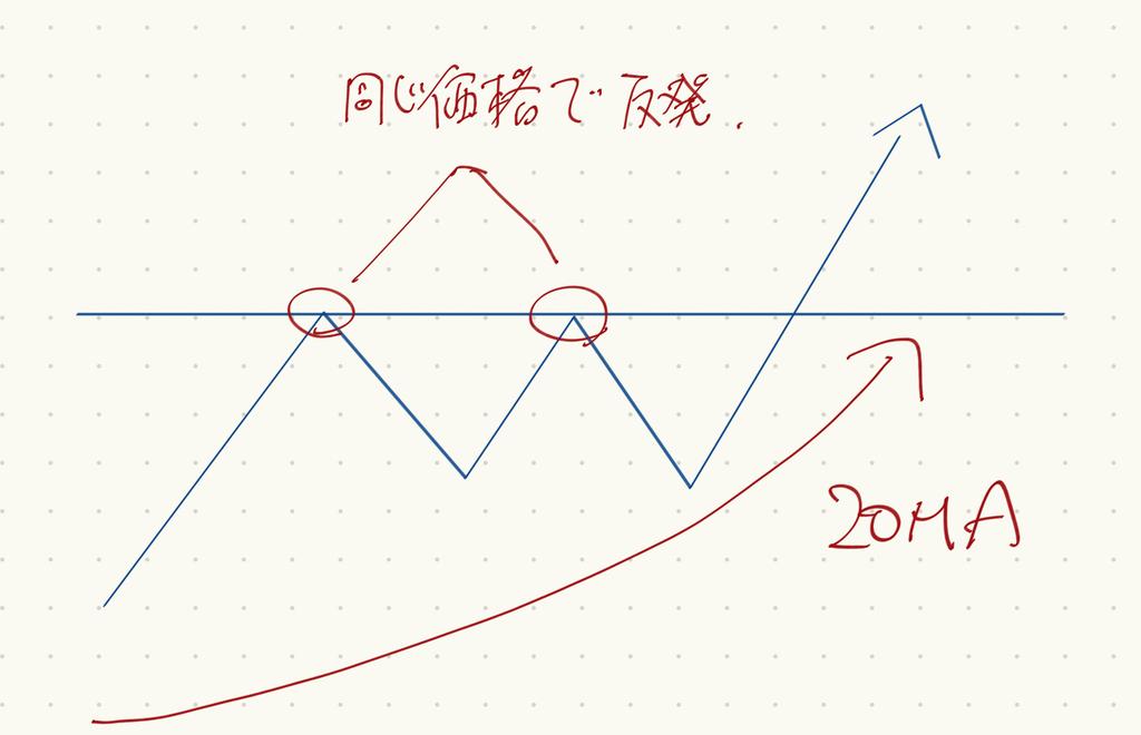 f:id:ryujin24:20190215000559j:plain