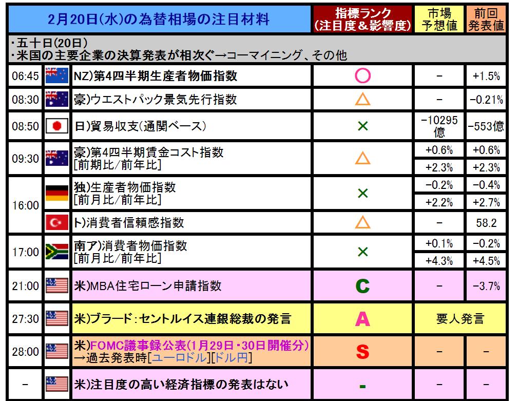 f:id:ryujin24:20190218002739p:plain