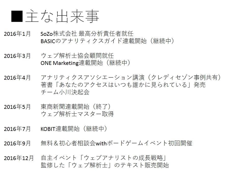 f:id:ryuka01:20161227111420j:plain