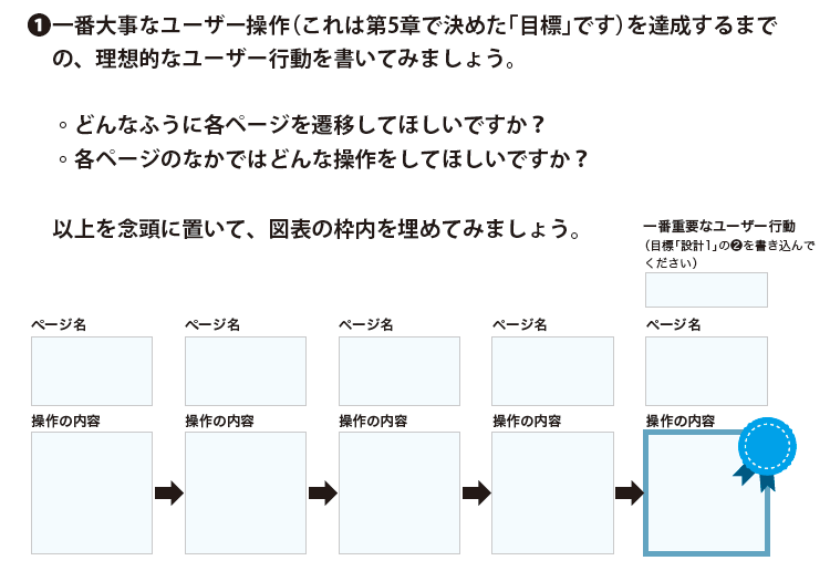 f:id:ryuka01:20190408153206p:plain