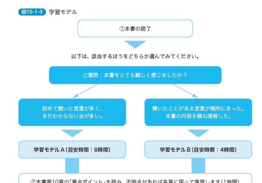 f:id:ryuka01:20190408153942p:plain
