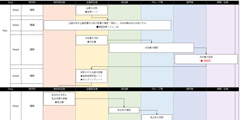 f:id:ryuka01:20191214211221p:plain