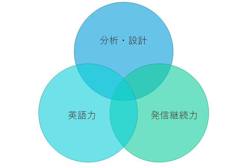 f:id:ryuka01:20200206234520p:plain