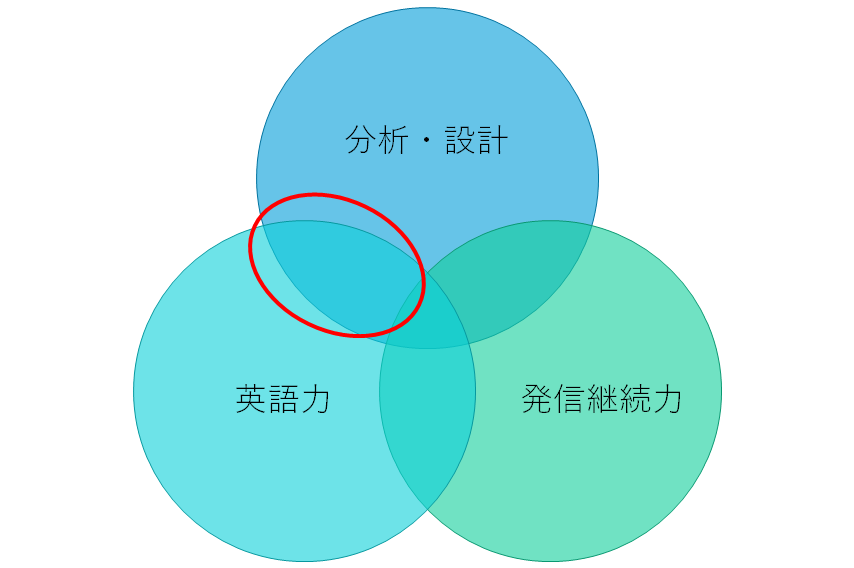 f:id:ryuka01:20200206234959p:plain