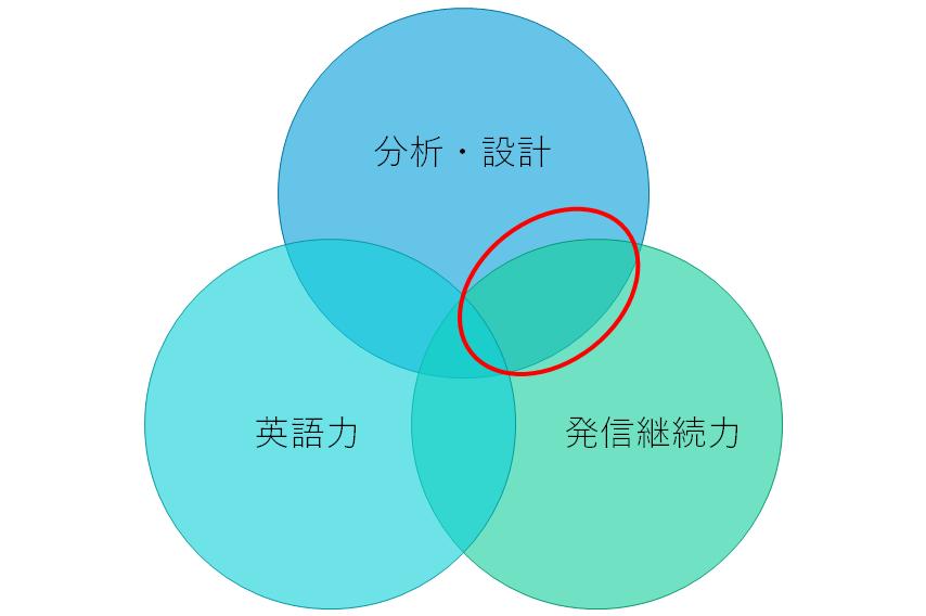 f:id:ryuka01:20200206235233p:plain