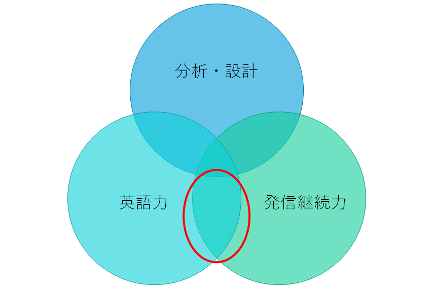 f:id:ryuka01:20200206235501p:plain