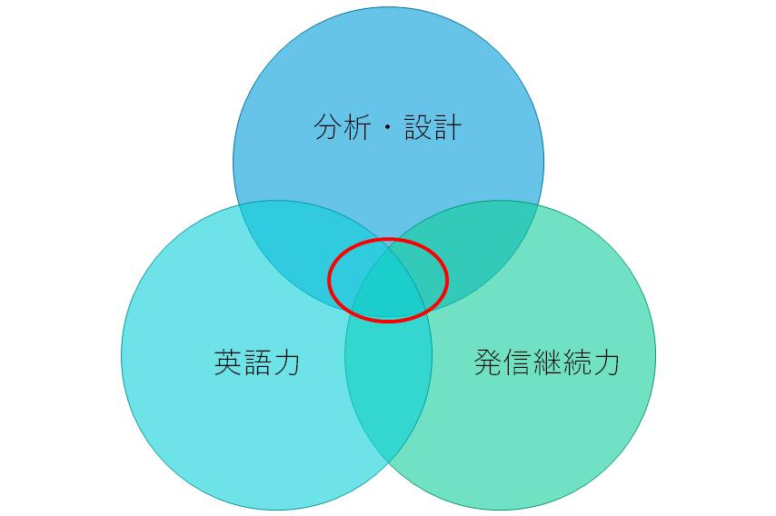 f:id:ryuka01:20200206235858p:plain