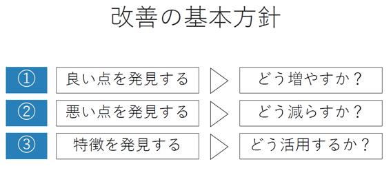 f:id:ryuka01:20200212182738p:plain