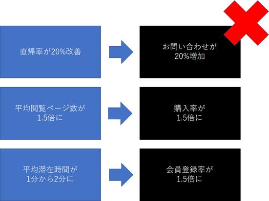 f:id:ryuka01:20200224193816p:plain
