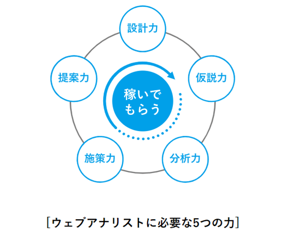 f:id:ryuka01:20200226094448p:plain