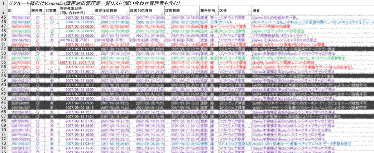 f:id:ryuka01:20200327102610p:plain