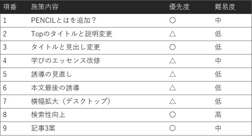 f:id:ryuka01:20200517114431p:plain