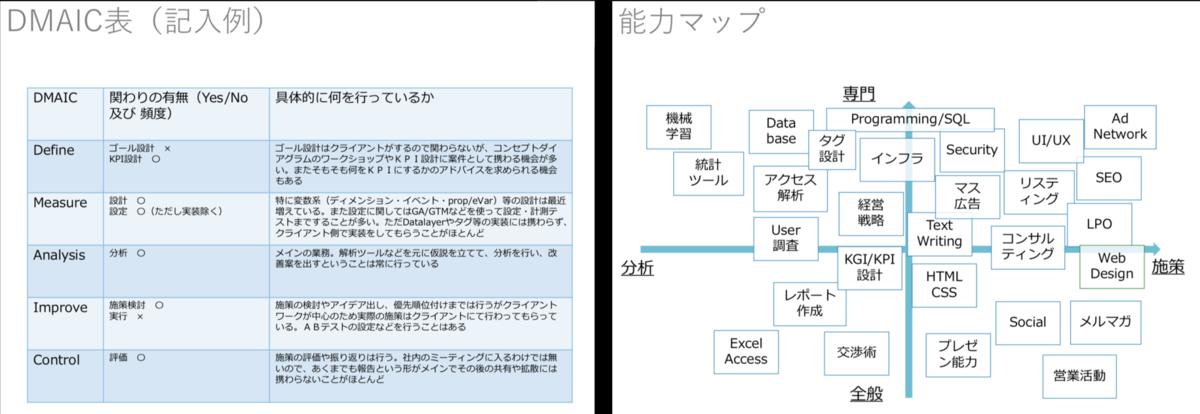 f:id:ryuka01:20200601115030p:plain