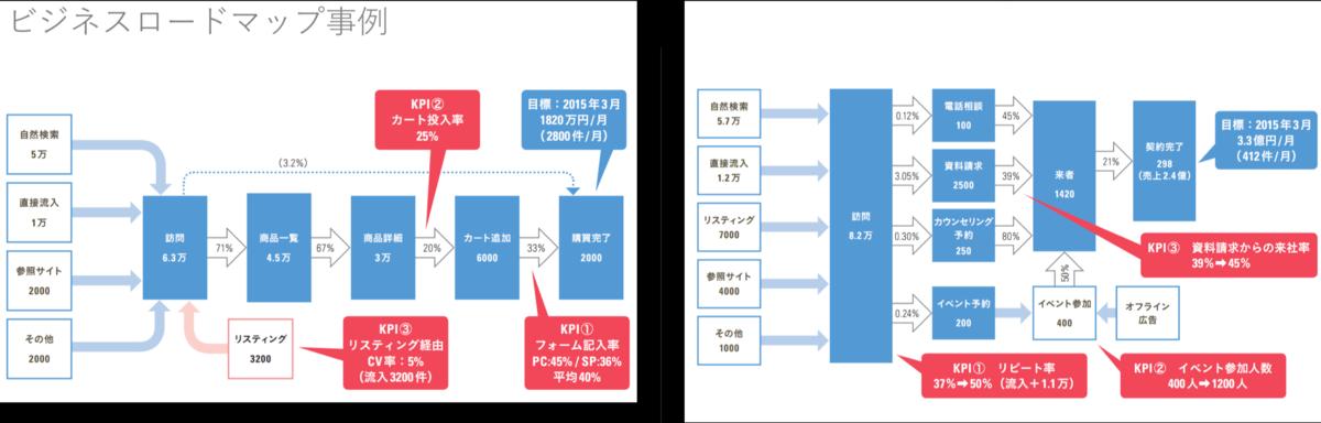 f:id:ryuka01:20200601115224p:plain