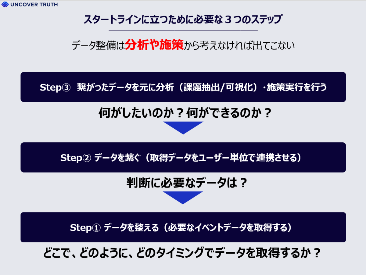 f:id:ryuka01:20200803102655p:plain