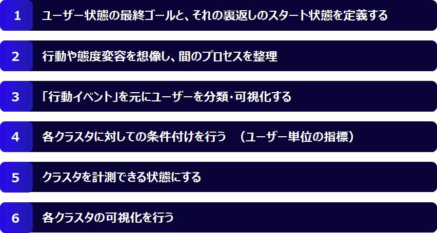 f:id:ryuka01:20200803102914p:plain