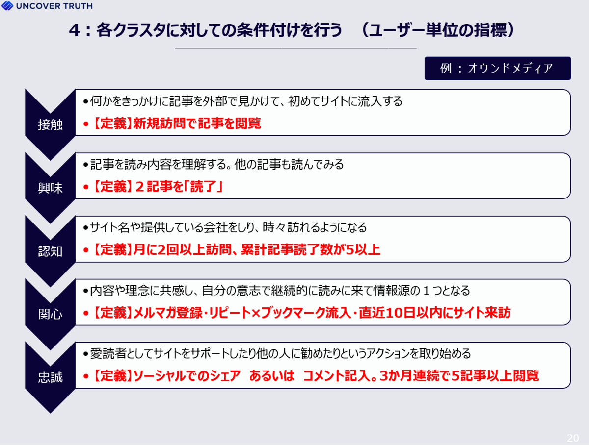 f:id:ryuka01:20200803103009p:plain