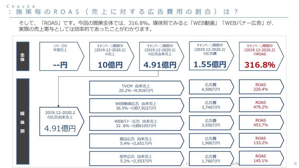 f:id:ryuka01:20200811101024p:plain