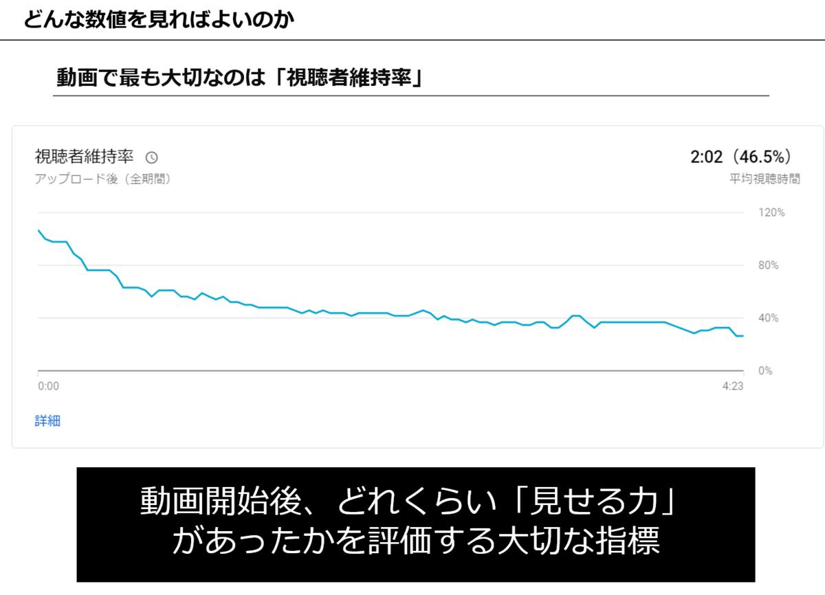 f:id:ryuka01:20201115182346p:plain