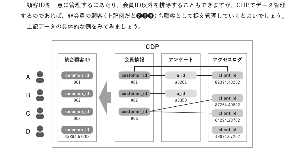 f:id:ryuka01:20210201092230p:plain