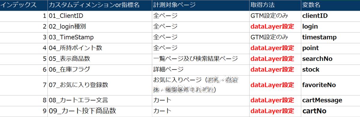 f:id:ryuka01:20210301095939p:plain