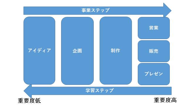 f:id:ryuki_04:20200922201854p:plain