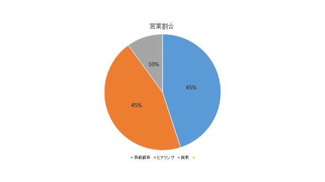 f:id:ryuki_04:20200922202906p:plain