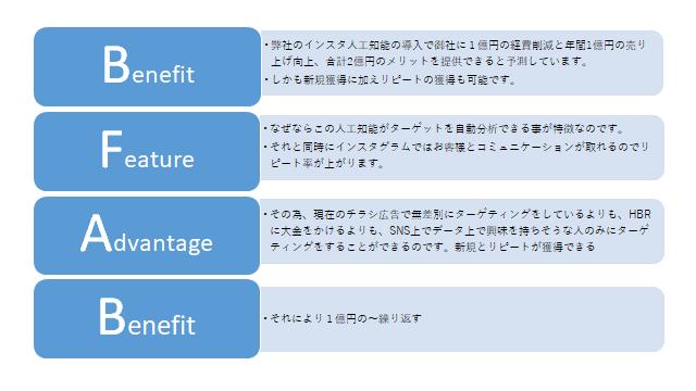 f:id:ryuki_04:20200922205624p:plain