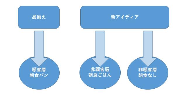 f:id:ryuki_04:20200923183523p:plain
