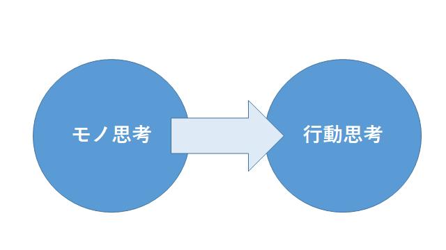 f:id:ryuki_04:20200923184212p:plain