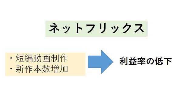 f:id:ryuki_04:20200924072500p:plain