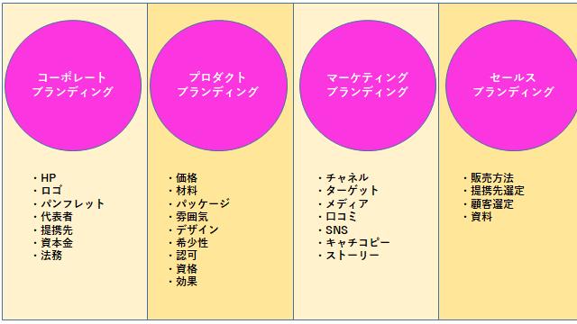 f:id:ryuki_04:20200927111705p:plain