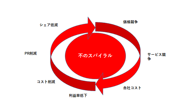 f:id:ryuki_04:20200927113829p:plain