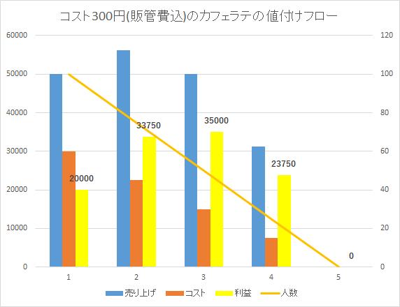 f:id:ryuki_04:20200927123143p:plain