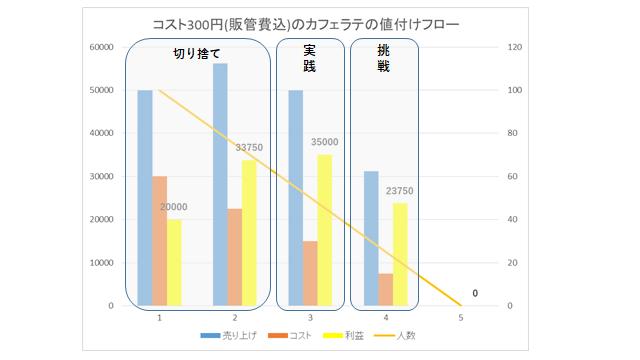 f:id:ryuki_04:20200927124357p:plain