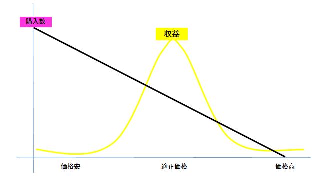 f:id:ryuki_04:20200929072723p:plain