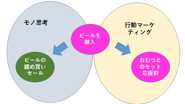 f:id:ryuki_04:20200929233250p:plain